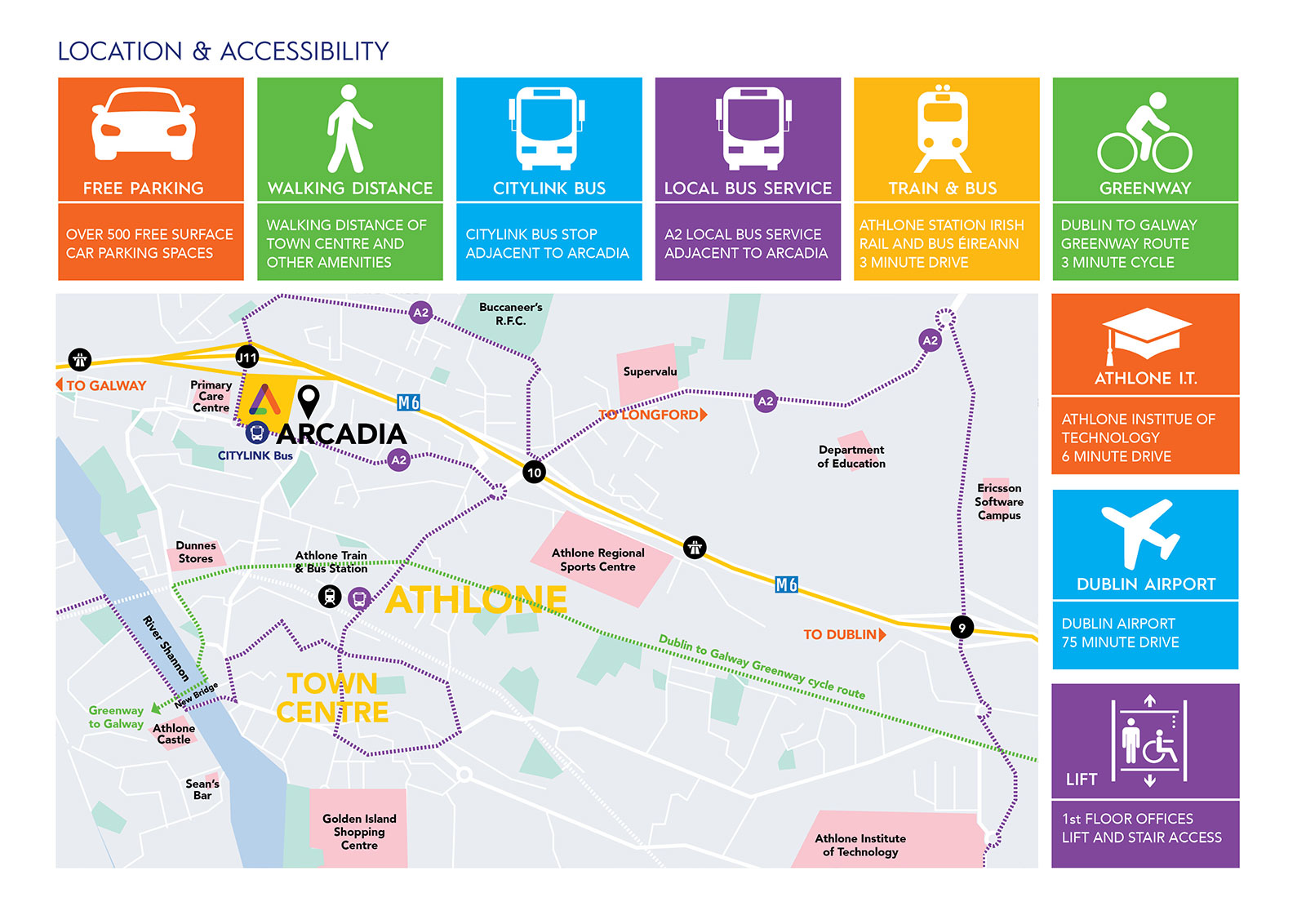 map of location of offices on the market in Arcadia Athlone with additional information included
